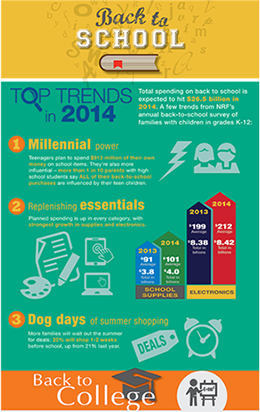 Back to School Infographic_2014