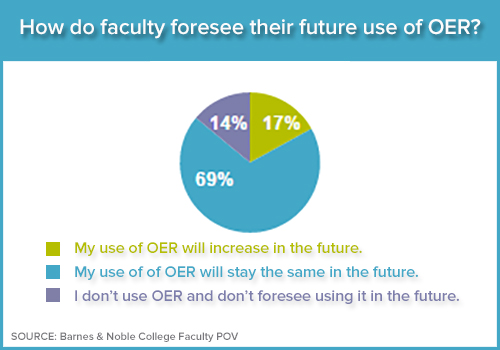 OER_infographic_use